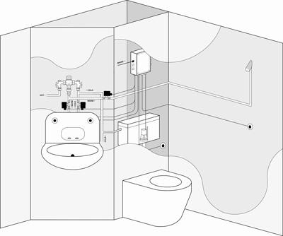 Uknuselig sanitærutstyr WC servant