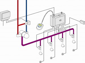 Rada Pulse elektronisk dujssystem